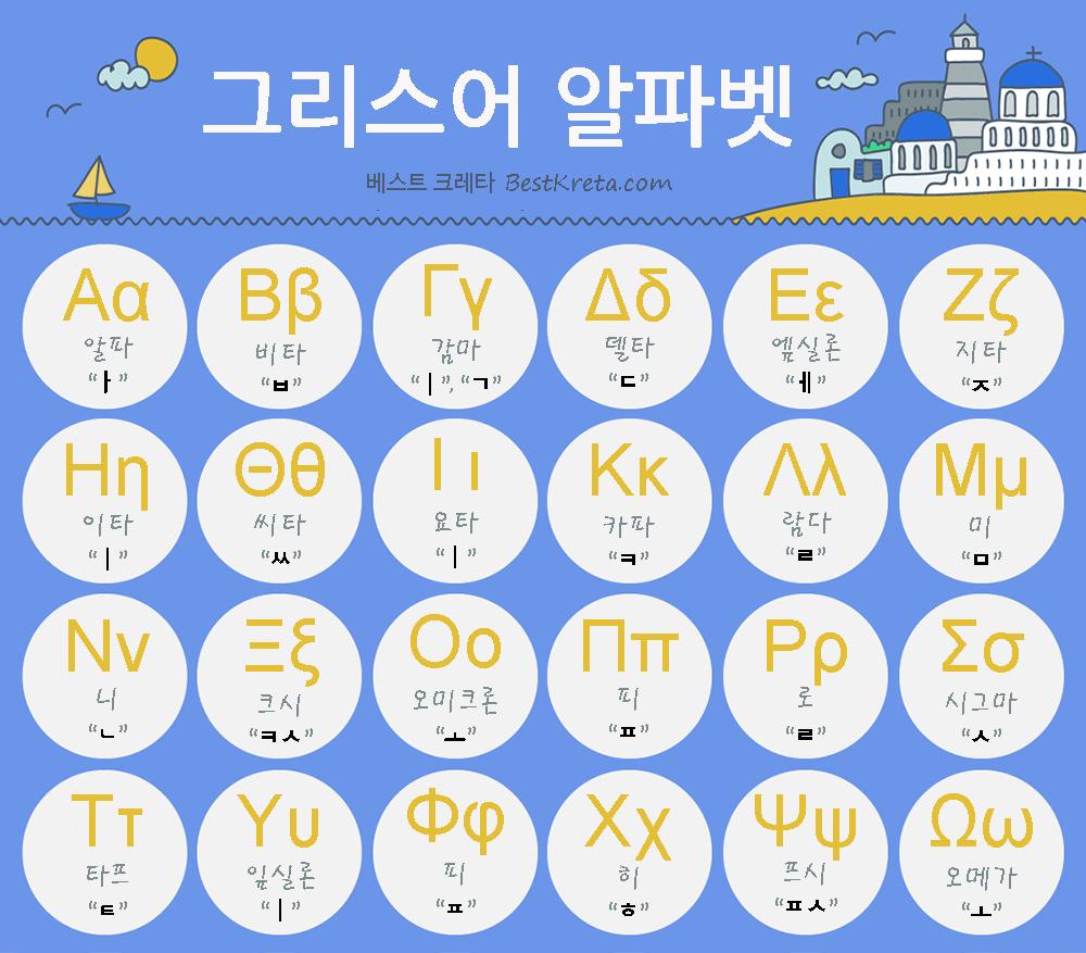 그리스어 알파벳
